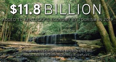2019 Statewide Economic Impact