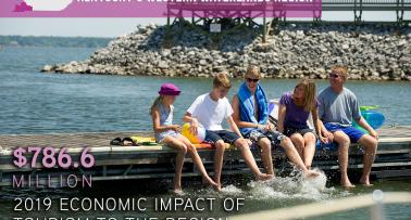 Western Waterlands 2019 Economic Impact